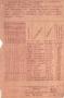 Паспорт на станок 1680, 1670 токарный тяжелый